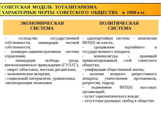 СОВЕТСКАЯ МОДЕЛЬ ТОТАЛИТАРИЗМА. ХАРАКТЕРНЫЕ ЧЕРТЫ СОВЕТСКОГО ОБЩЕСТВА в 1930-...