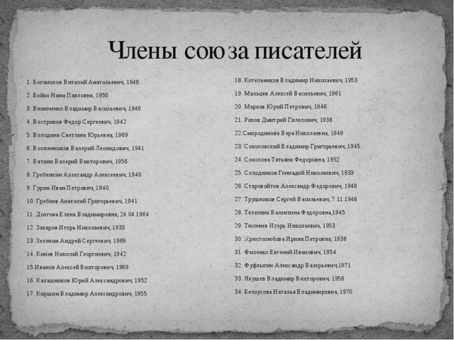 Члены союза писателей 1. Богомолов Виталий Анатольевич, 1948 2. Бойко Нина П...