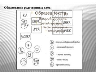 Образование родственных слов.