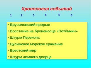 Хронология событий 1 2 3 4 5 6 Брусиловский прорыв Восстание на броненосце «П