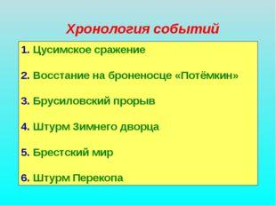 Хронология событий 1. Цусимское сражение 2. Восстание на броненосце «Потёмкин