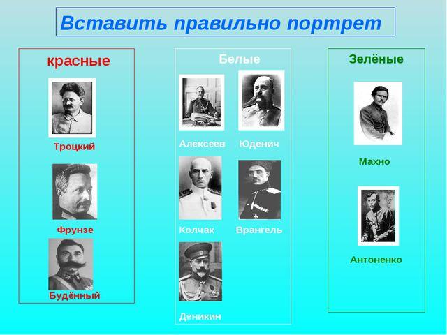 Вставить правильно портрет красные Троцкий Фрунзе Будённый Белые Алексеев Юде...