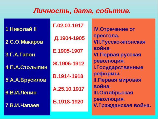 Личность, дата, событие. 1.Николай II 2.С.О.Макаров 3.Г.А.Гапон 4.П.А.Столыпи...
