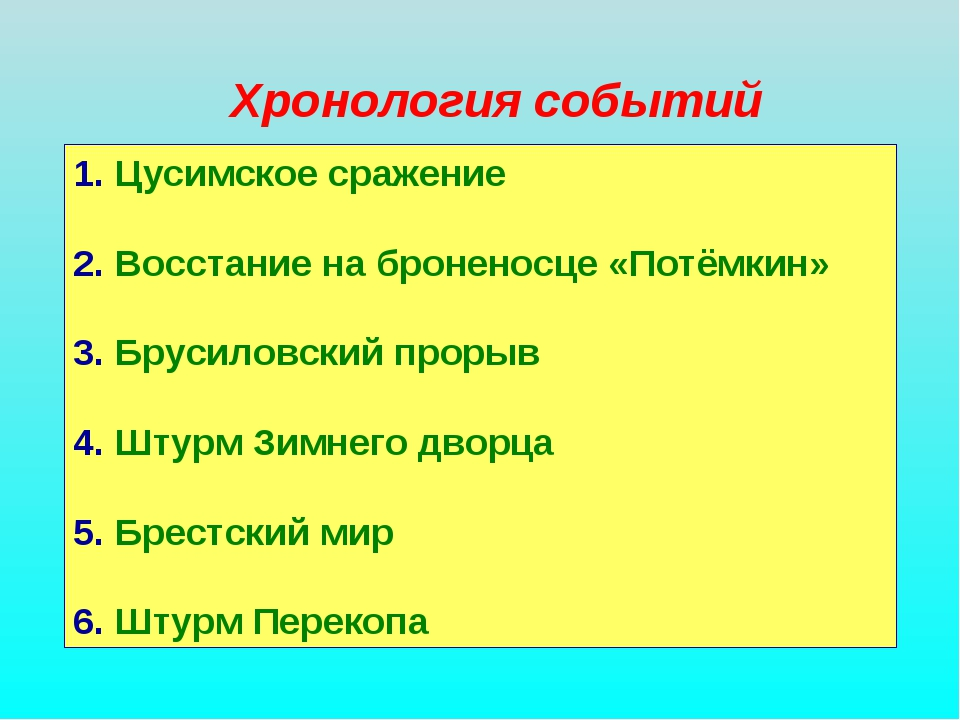 Хронология событий 1. Цусимское сражение 2. Восстание на броненосце «Потёмкин...