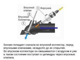 Бензин попадает сначалаво впускной коллектор, перед впускными клапанами, нез