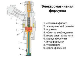 Электромагнитная форсунка сетчатый фильтр электрический разъём пружина обмотк