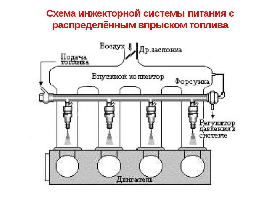 Схема инжекторной системы питания с распределённым впрыском топлива