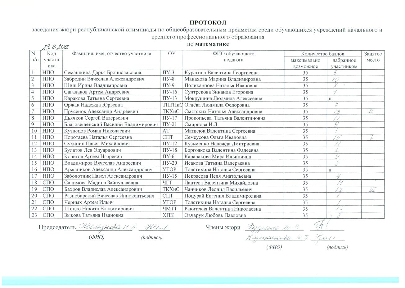 D:\Documents and Settings\буг\Мои документы\Некрасова0005.tif