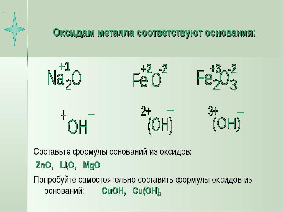 Оксидам металла соответствуют основания: Составьте формулы оснований из оксид...