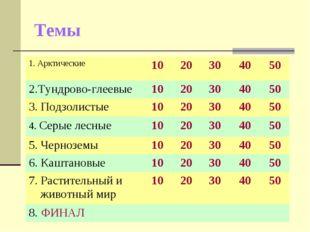 Темы 1. Арктические 1020304050 2.Тундрово-глеевые1020304050 3. Подз