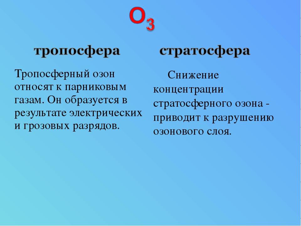 Тропосферный озон относят к парниковым газам. Он образуется в результате эле...
