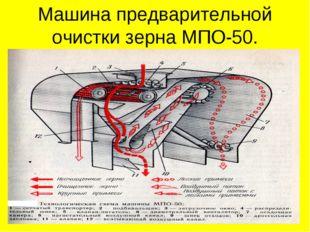 Машина предварительной очистки зерна МПО-50.