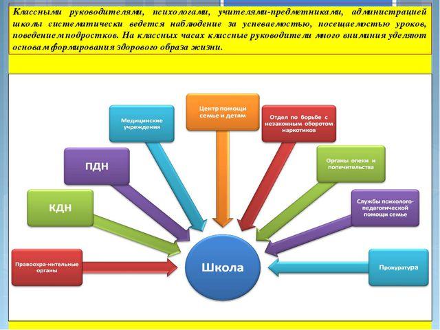 Классными руководителями, психологами, учителями-предметниками, администрацие...