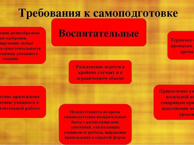 Требования к самоподготовке Воспитательные Содействие прилежному отношению уч...