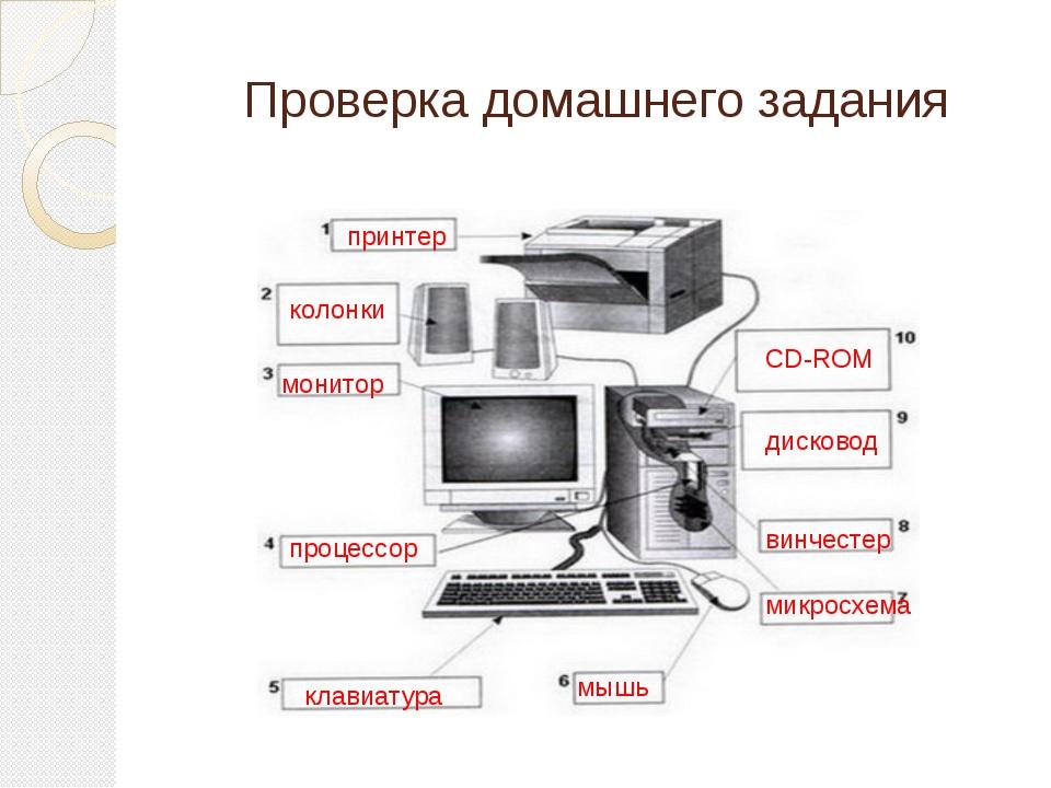 Обязанности учащихся: А) Перед началом работы на ЭВМ: ·убедиться в отсутстви...