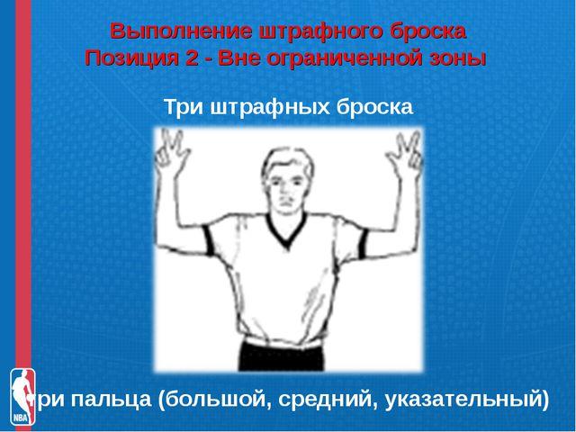 Выполнение штрафного броска Позиция 2 - Вне ограниченной зоны Три штрафных б...