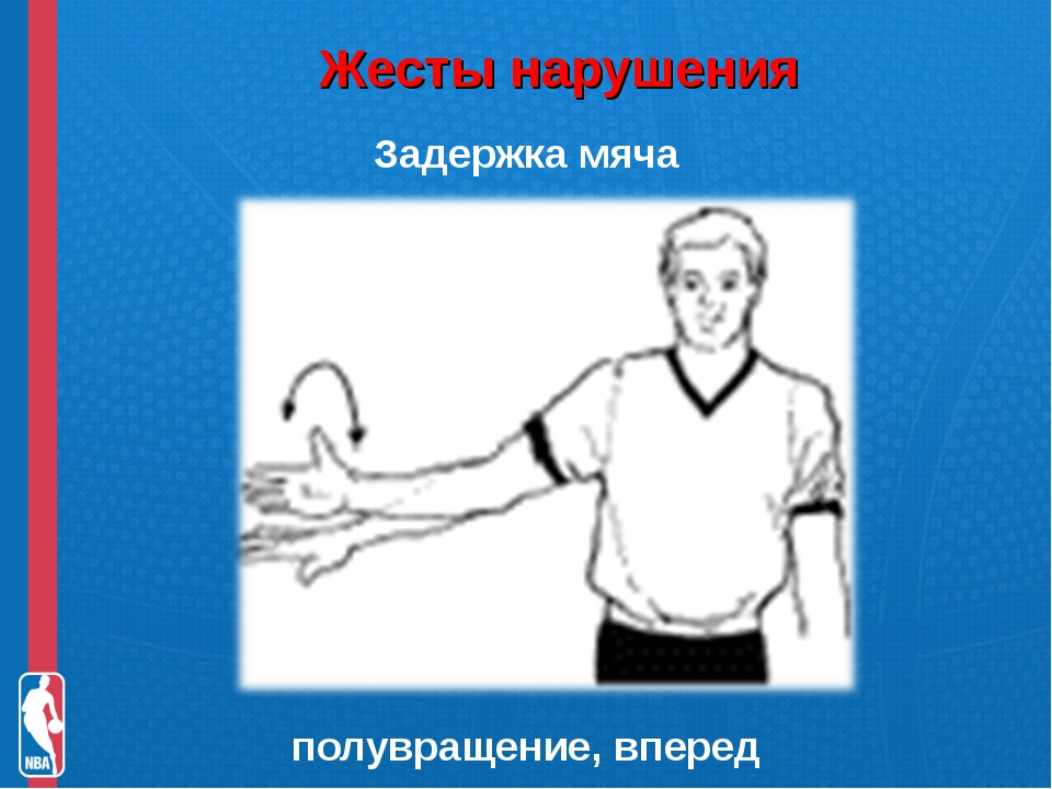 Жесты нарушения Задержка мяча полувращение, вперед