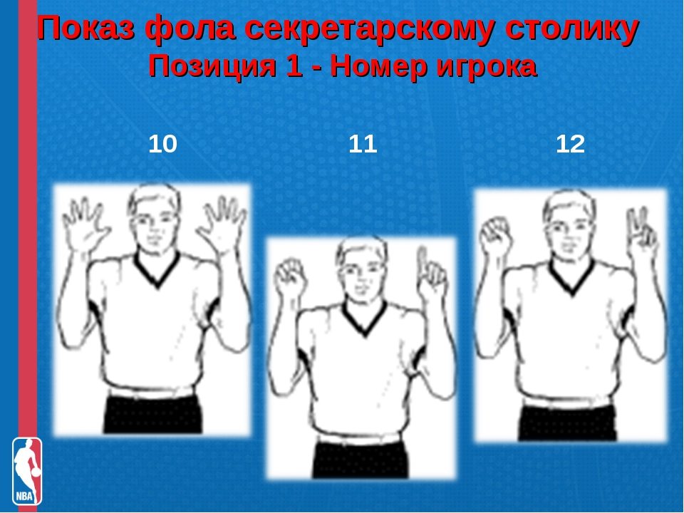 Показ фола секретарскому столику Позиция 1 - Номер игрока 10 11 12