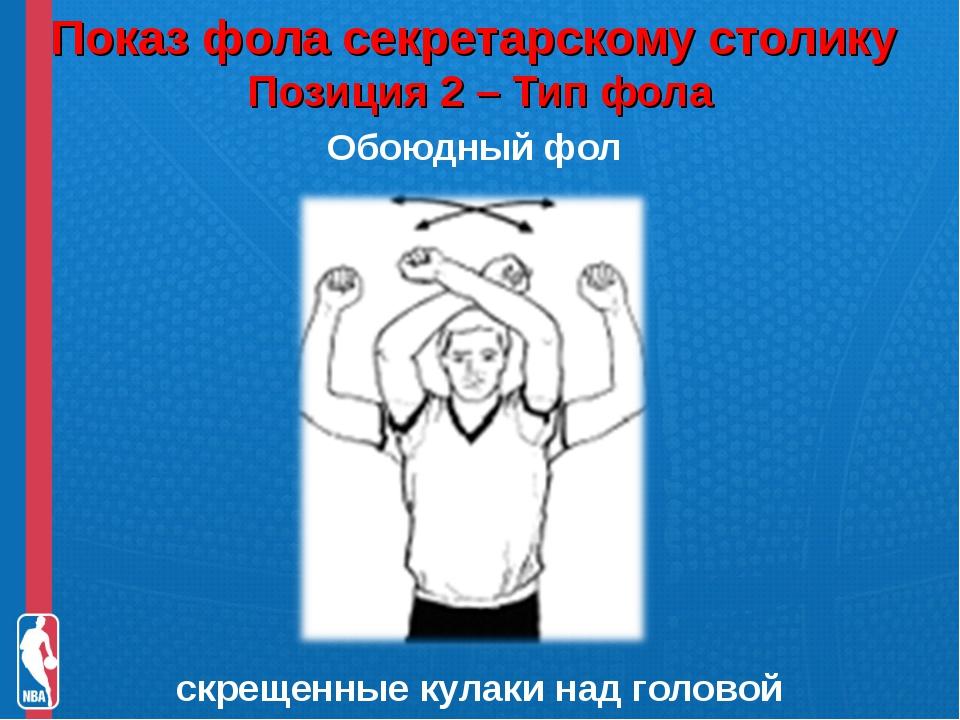 Показ фола секретарскому столику Позиция 2 – Тип фола Обоюдный фол скрещенны...