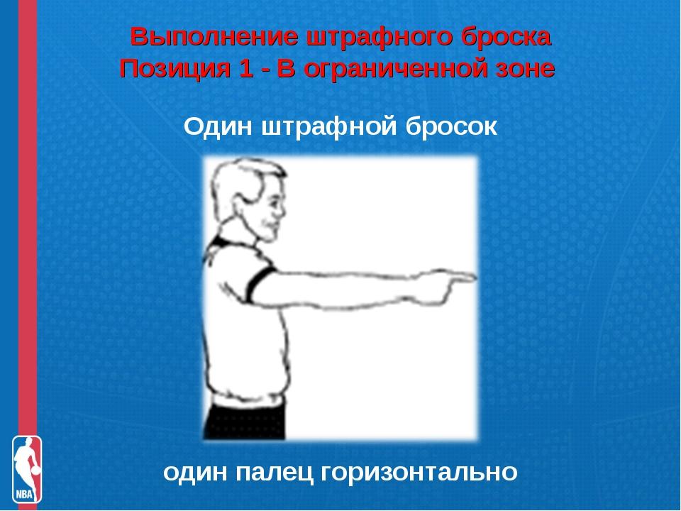 Выполнение штрафного броска Позиция 1 - В ограниченной зоне Один штрафной бр...