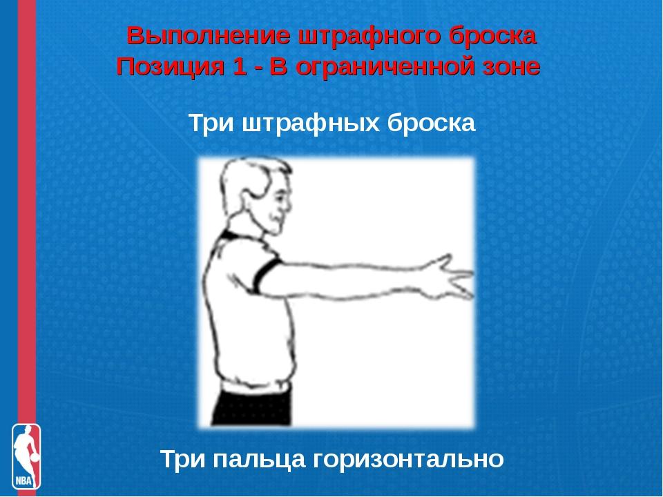 Выполнение штрафного броска Позиция 1 - В ограниченной зоне Три штрафных бро...