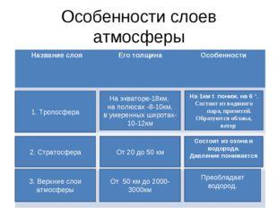 Особенности слоев атмосферы 1. Тропосфера 2. Стратосфера 3. Верхние слои атмо