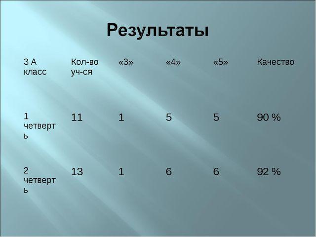 3 А классКол-во уч-ся«3»«4»«5»Качество 1 четверть1115590 % 2 четвер...