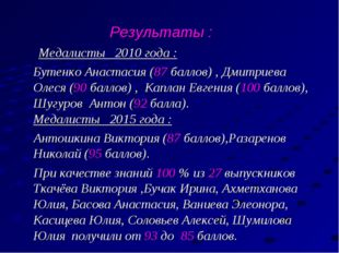 Результаты : Медалисты 2010 года : Бутенко Анастасия (87 баллов) , Дмитриева