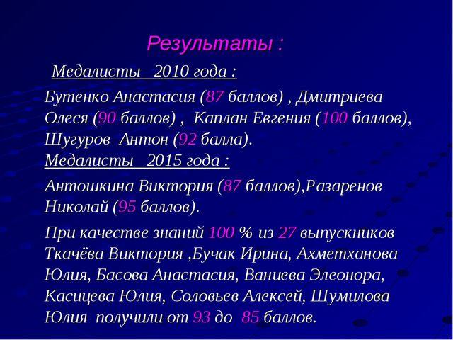 Результаты : Медалисты 2010 года : Бутенко Анастасия (87 баллов) , Дмитриева...