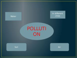 POLLUTION In different cities Air Soil Water
