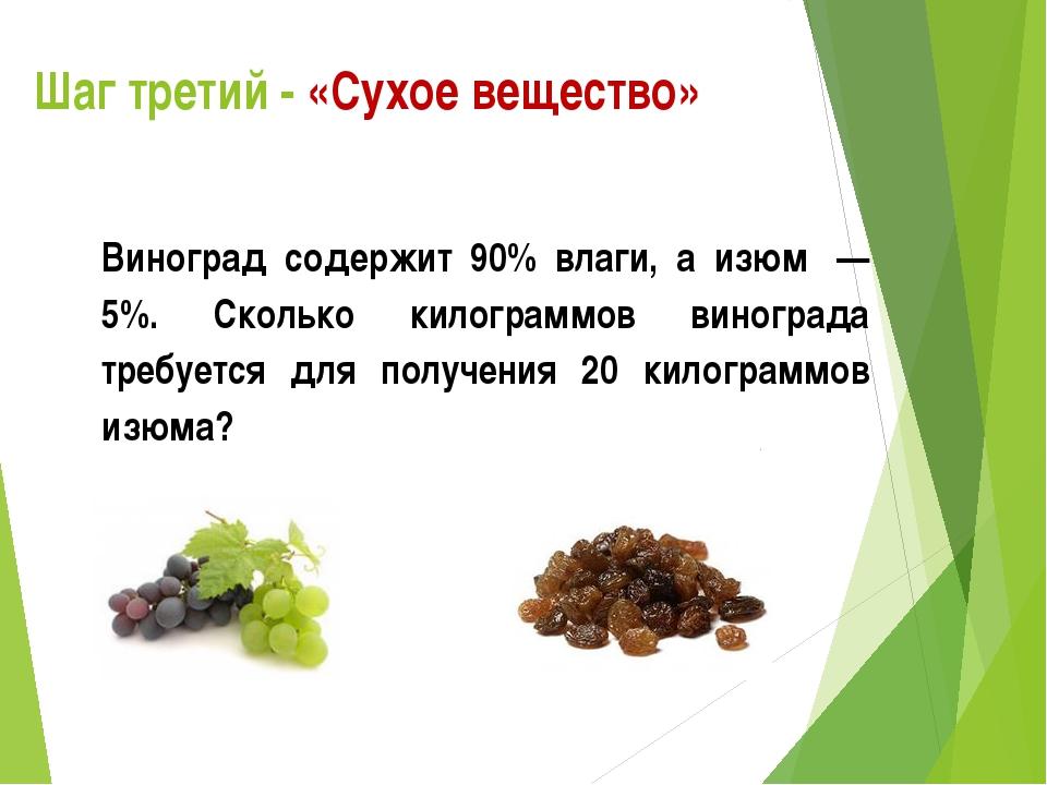Шаг третий - «Сухое вещество» Виноград содержит 90% влаги, а изюм — 5%. Ск...