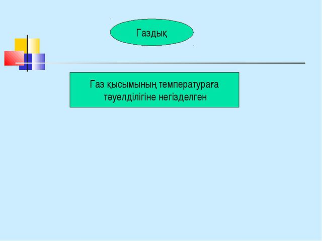 Газдық Газ қысымының температураға тәуелділігіне негізделген