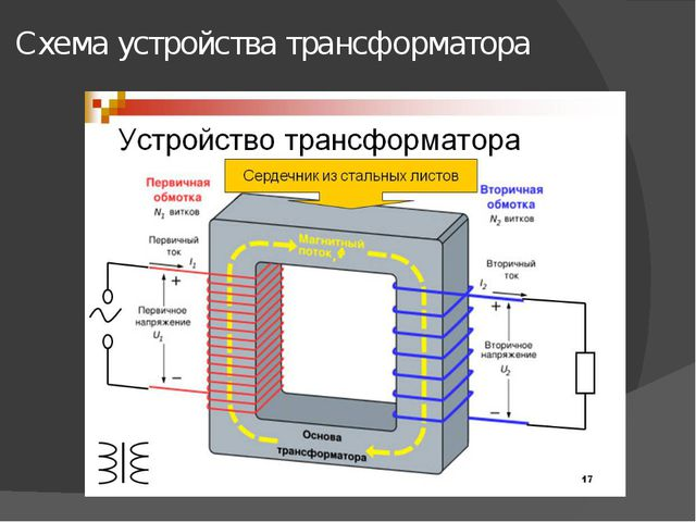 Схема устройства трансформатора