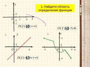 -2 2 4 1. Найдите область определения функции 1. 4 -5 3 -4 2. 3. x y O 1 1 x