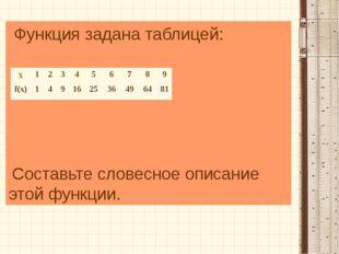 Функция задана таблицей: Составьте словесное описание этой функции. х 1 2 3