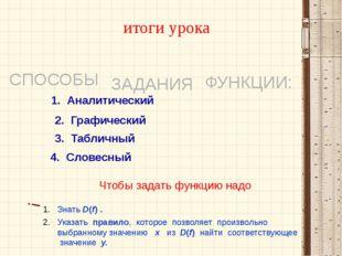 итоги урока 1. Аналитический 2. Графический 3. Табличный 4. Словесный ! Чтобы
