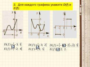 2. Для каждого графика укажите D(f) и E(f):