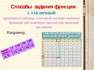 Способы задания функции 3. ТАБЛИЧНЫЙ приводится таблица, в которой указаны з