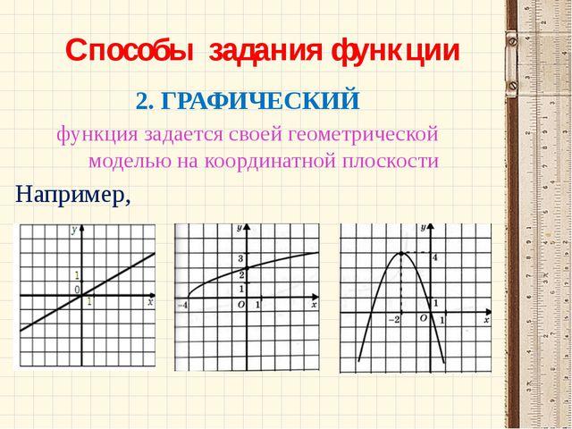 Способы задания функции 2. ГРАФИЧЕСКИЙ функция задается своей геометрической...