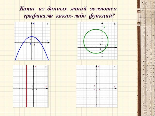 . Какие из данных линий являются графиками каких-либо функций?