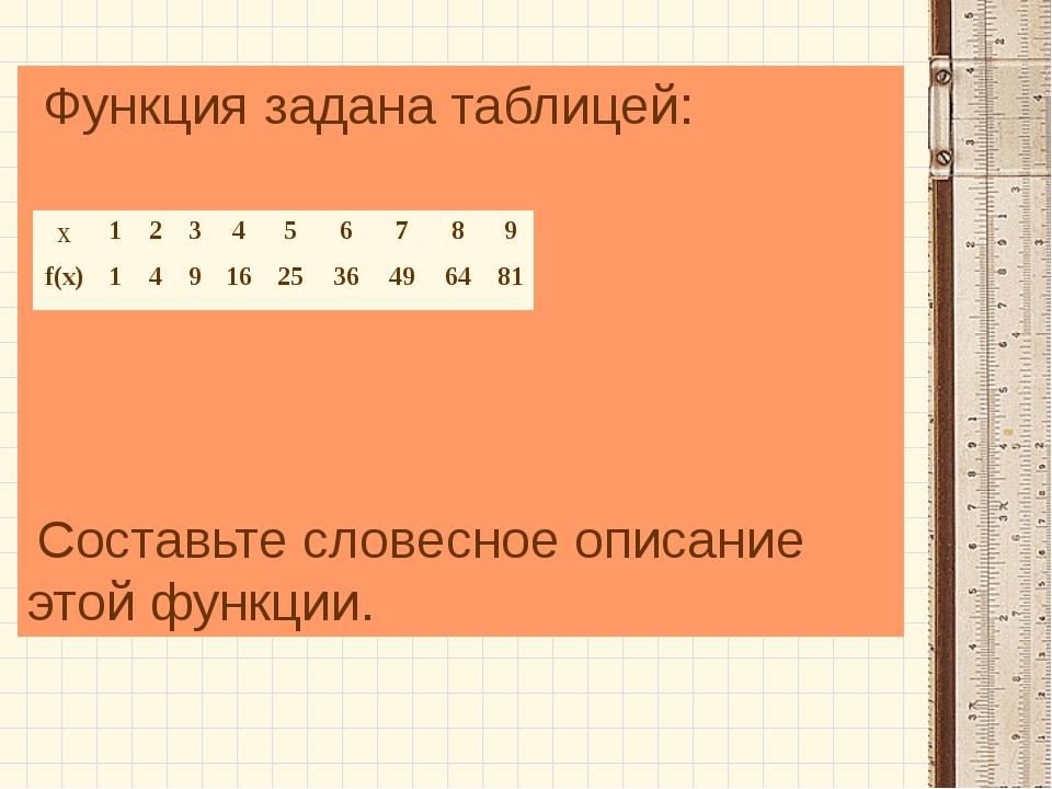 Функция задана таблицей: Составьте словесное описание этой функции. х 1 2 3...