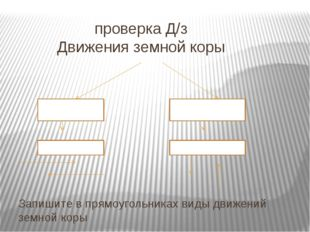 проверка Д/з Движения земной коры Запишите в прямоугольниках виды движений з
