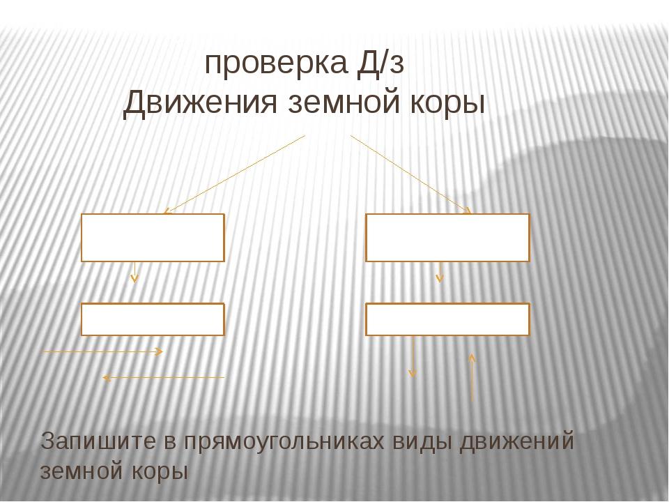проверка Д/з Движения земной коры Запишите в прямоугольниках виды движений з...