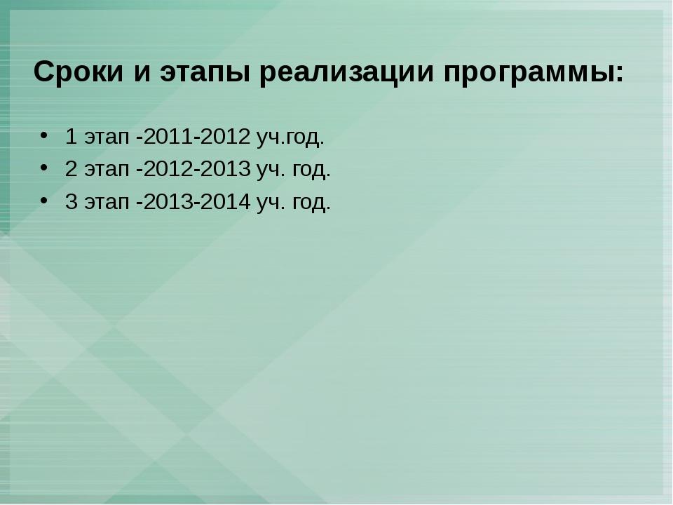 Сроки и этапы реализации программы: 1 этап -2011-2012 уч.год. 2 этап -2012-20...