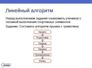 Линейный алгоритм Перед выполнением задания ознакомить учеников с техникой вы