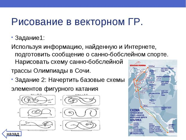 Рисование в векторном ГР. Задание1: Используя информацию, найденную и Интерне...