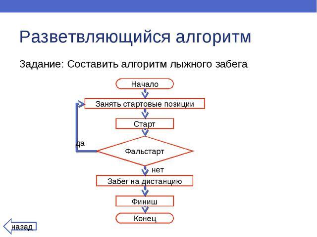 Разветвляющийся алгоритм Задание: Составить алгоритм лыжного забега Начало За...