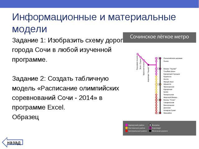 Информационные и материальные модели Задание 1: Изобразить схему дорог города...