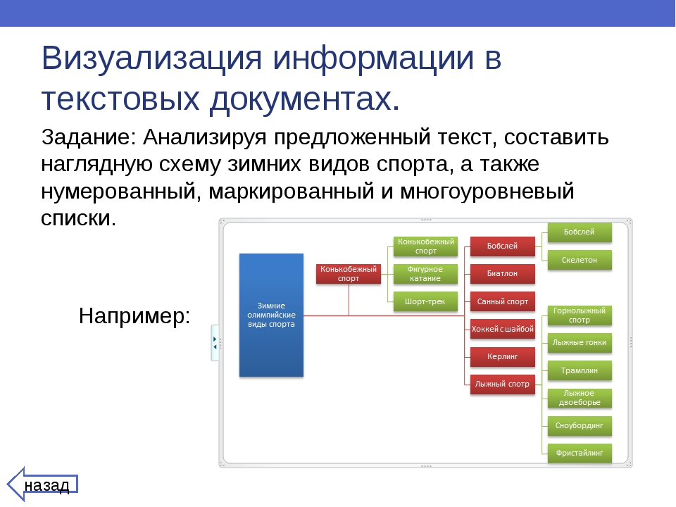 Визуализация информации в текстовых документах. Задание: Анализируя предложен...