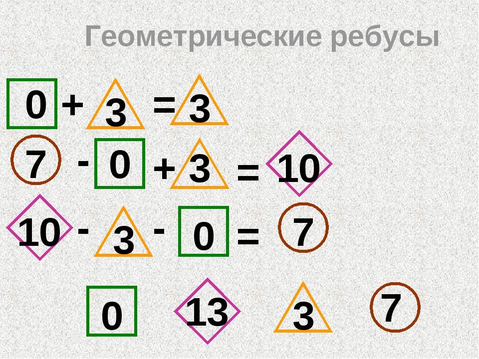 + = - + - - = = 0 13 3 7 0 3 3 7 0 3 10 10 3 0 7 Геометрические ребусы